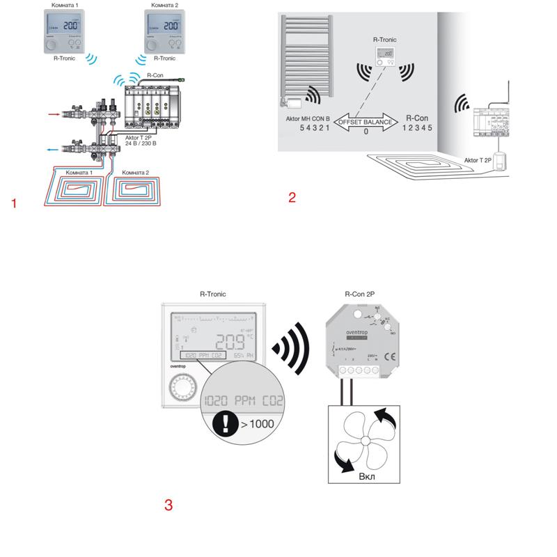 Примеры использования радиотермостата R-tronic и дополнительных устройств